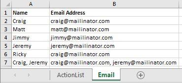 EmailTab